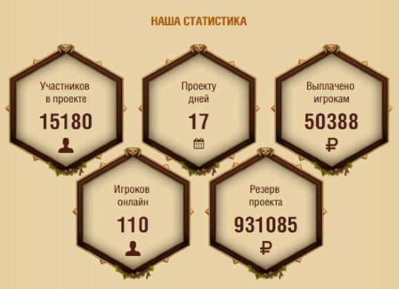elvengold-statistika